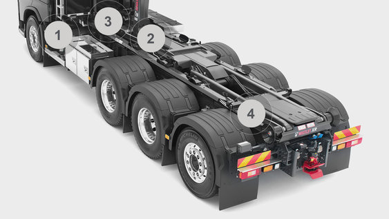 Volvo FH16 rigid chassis